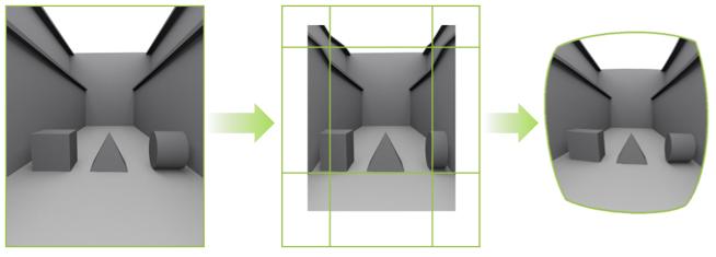 NVIDIA VRWorks and Unity User Guide | NVIDIA Developer