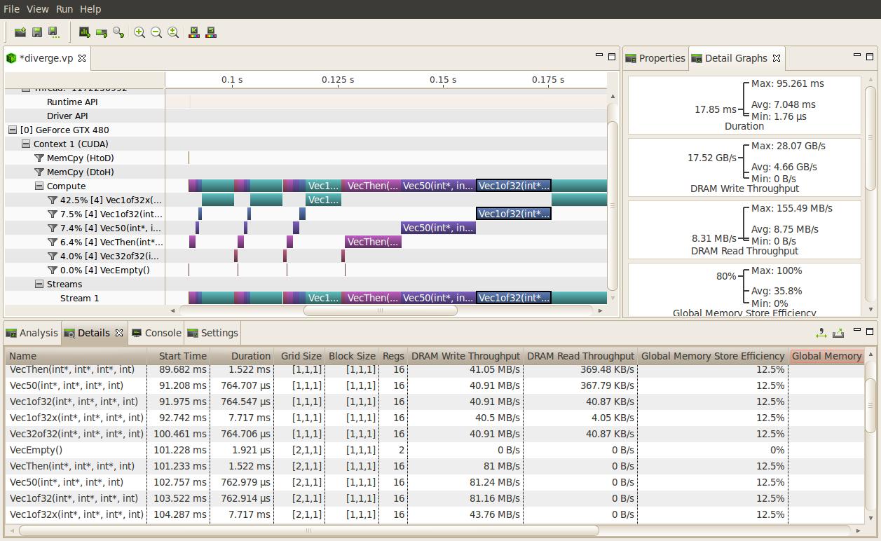 NVIDIA Visual Profiler | NVIDIA Developer