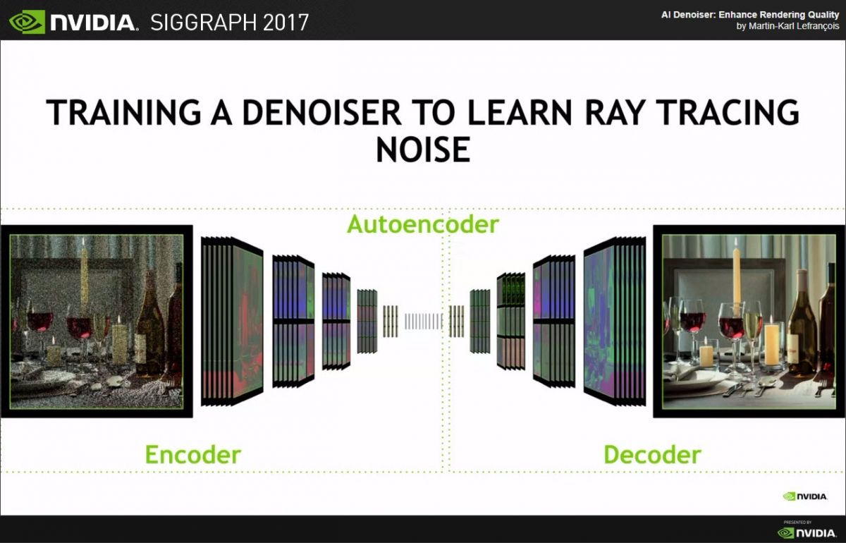 NVIDIA® OptiX™ AI-Accelerated Denoiser | NVIDIA Developer