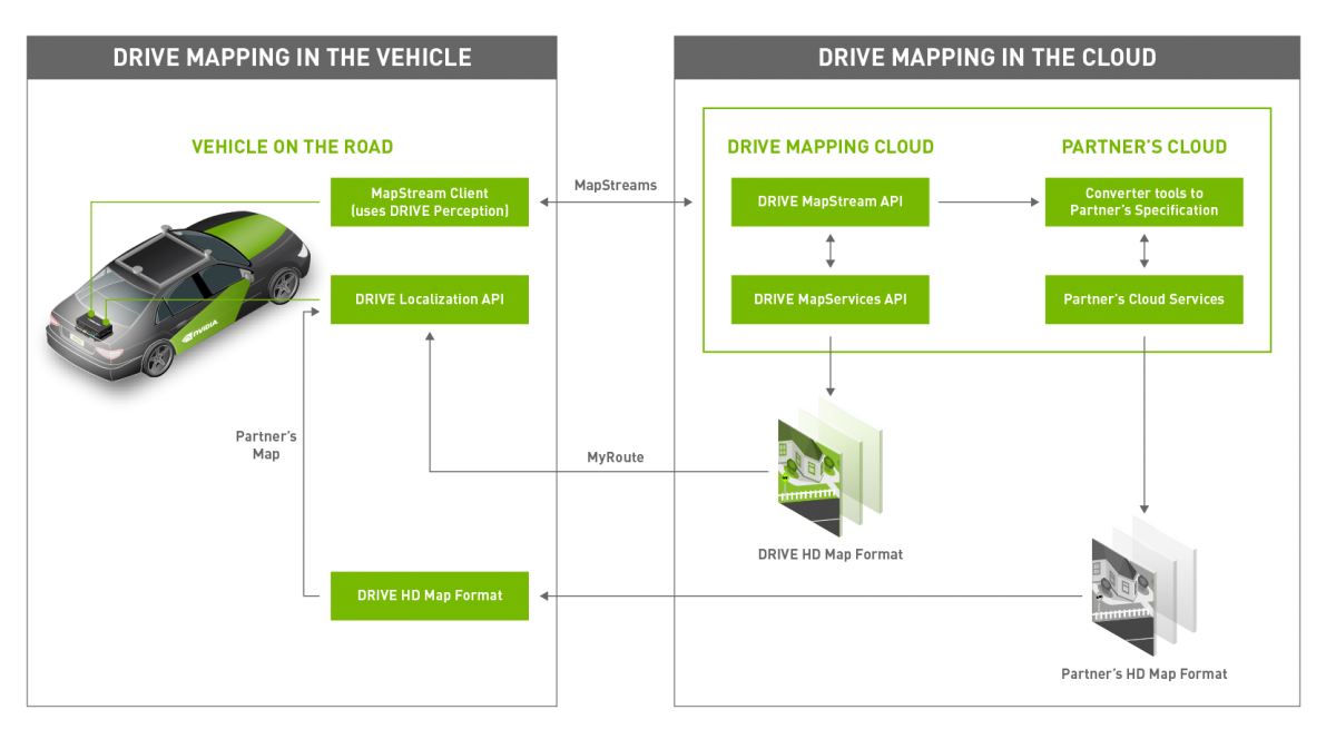 NVIDIA DRIVE Mapping | NVIDIA Developer on