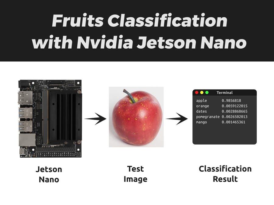 Jetson Projects   NVIDIA Developer