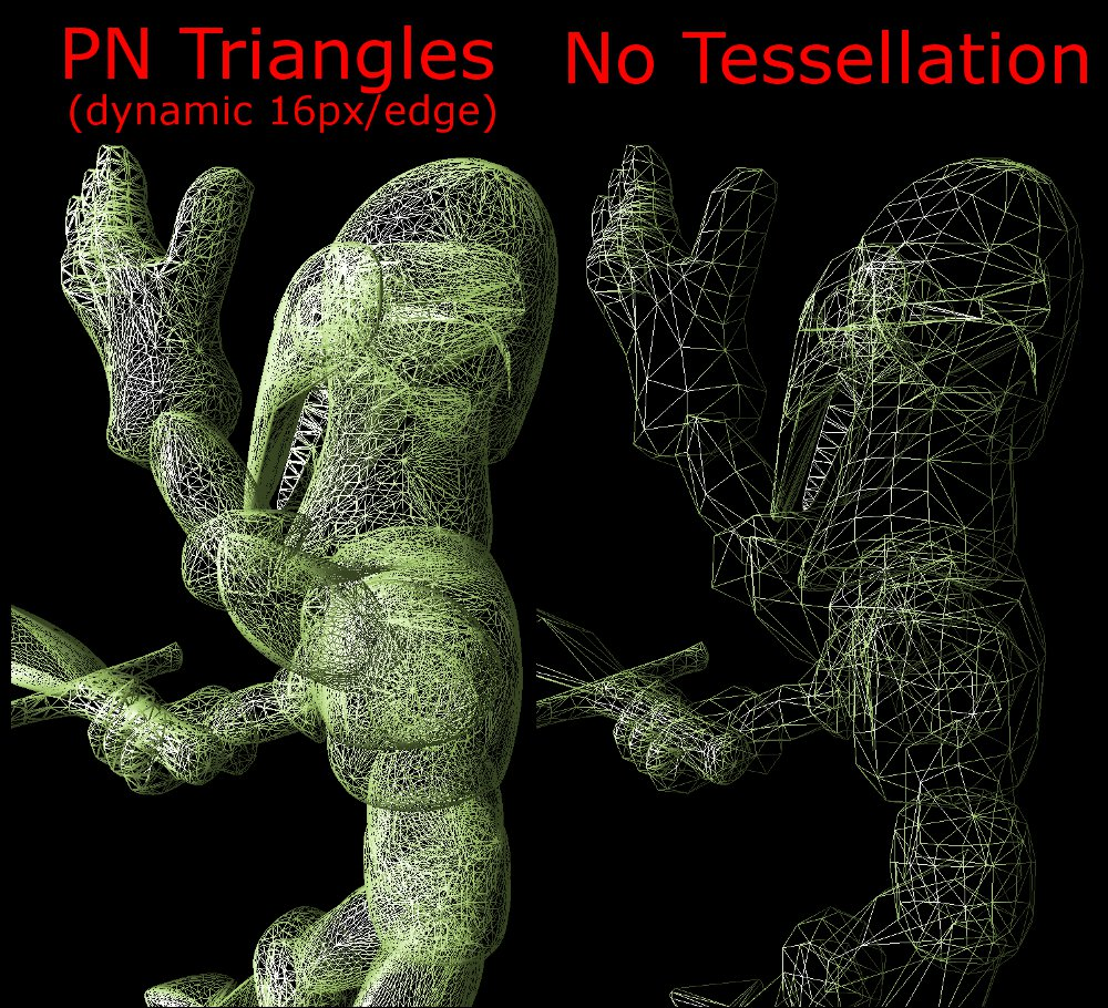 Same scene, same session, just moved the camera back a bit.  Tessellation auto adjusts to reduce triangle density