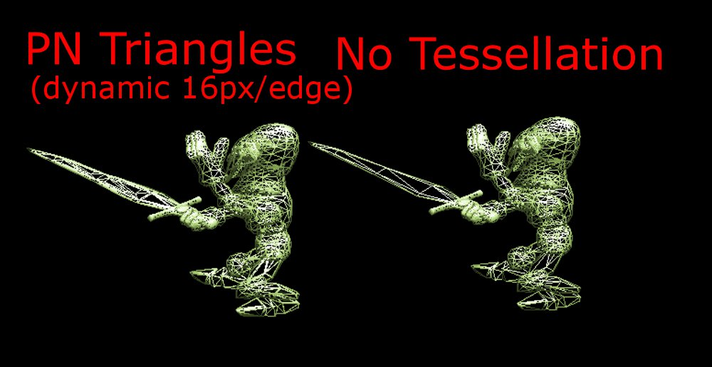 Dynamic Hardware Tessellation Basics | NVIDIA Developer