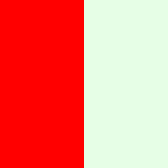 One red pixel with red = 1 and alpha of 1, one green pixel with green = 1 and alpha 0.10