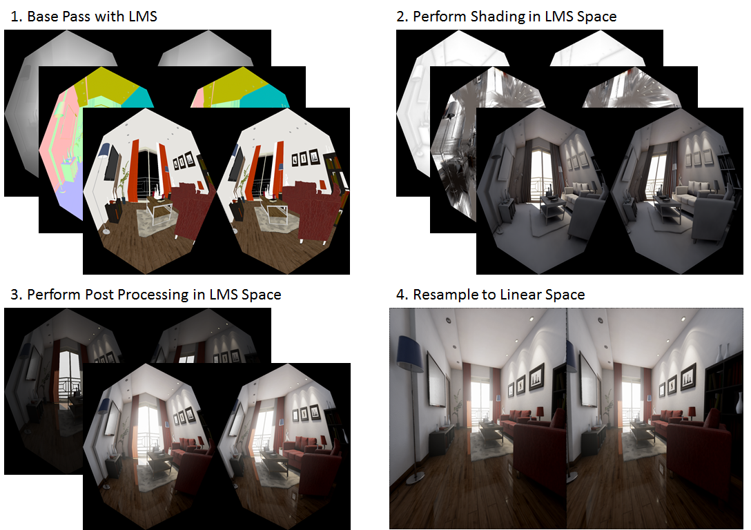 Lens Matched Shading and Unreal Engine 4 Integration Part 2