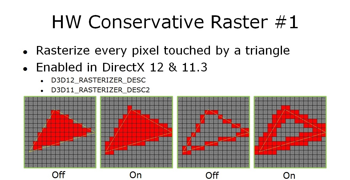 Conservative Rasterization