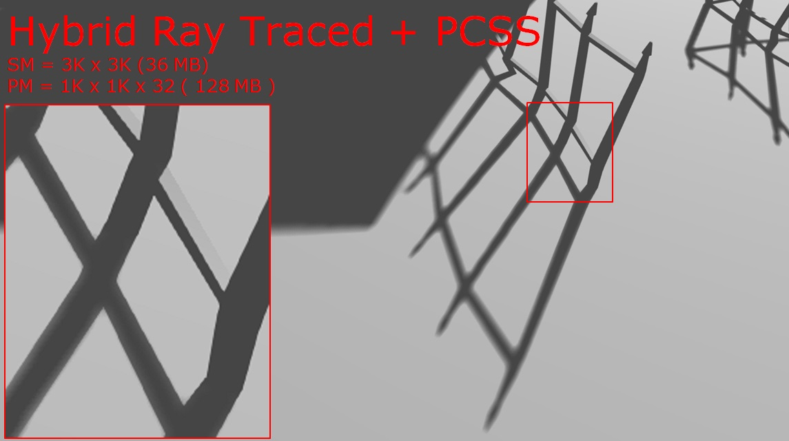 Hybrid Ray Traced Shadows