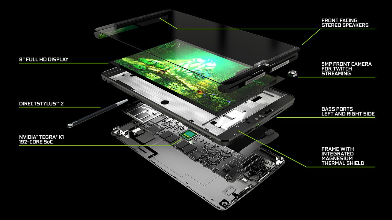 nvidia shield wireless controller driver download