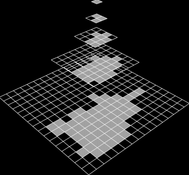 Texture space is subdivided into a grid of tiles