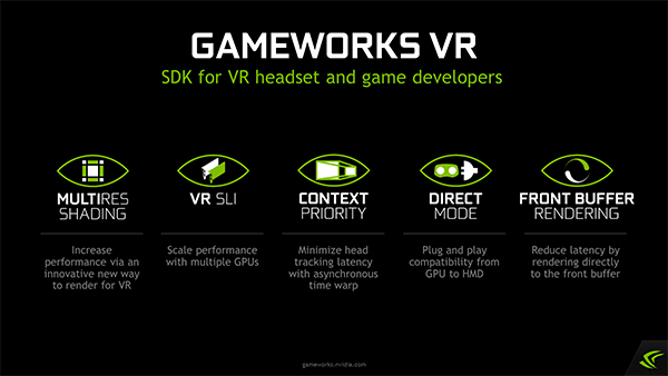 GameWorks VR Slides
