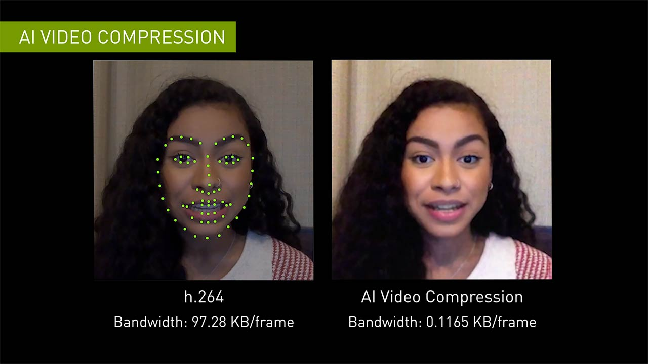 Transfer only keypoints over the internet slashing bandwidth versus H.264 using AI Video Compression.