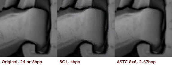 Using ASTC Texture Compression for Game Assets | NVIDIA Developer