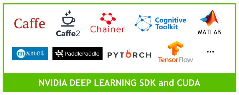 Deep Learning | NVIDIA Developer
