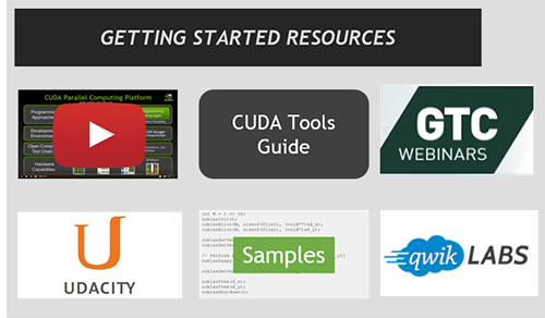 CUDA Toolkit 10 1 Update 1 Download | NVIDIA Developer