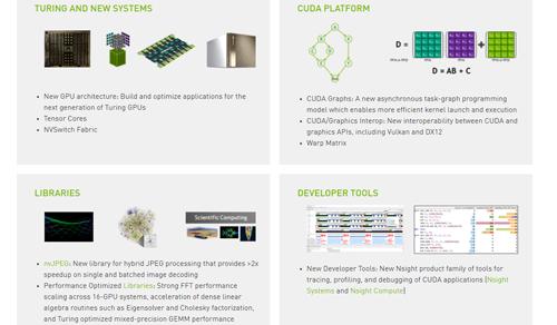 CUDA Toolkit 10 1 Update 1 Download | NVIDIA Developer