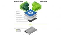 On-Demand Session: Accelerating Kubernetes with NVIDIA Operators