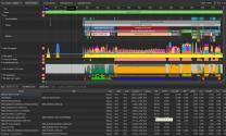 NVIDIA Nsight Tools Video Showcase for Ampere GPUs