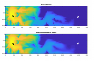 Using Physics-Informed Deep Learning for Transport in Porous Media
