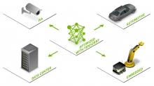NVIDIA Announces TensorRT 8 Slashing BERT-Large Inference Down to 1 Millisecond