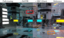 NVIDIA Research: Learning and Rendering Dynamic Global Illumination with One Tiny Neural Network in Real-Time