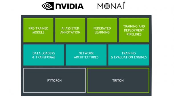 Creating Medical Imaging Models with NVIDIA Clara Train 4.0