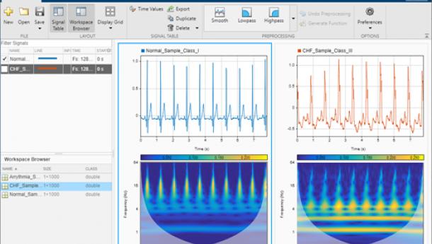 Developing AI-Powered Digital Health Applications Using NVIDIA Jetson Edge
