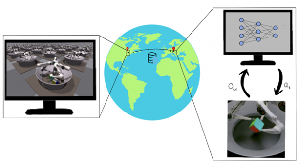 NVIDIA Research: Transferring Dexterous Manipulation from GPU Simulation to a Remote, Real-World, TriFinger Task