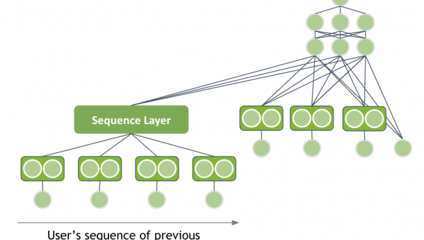 Using Neural Networks for Your Recommender System